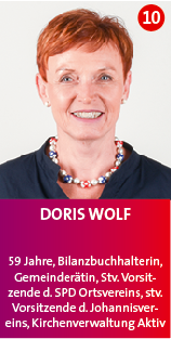 2020- Doris Wolf